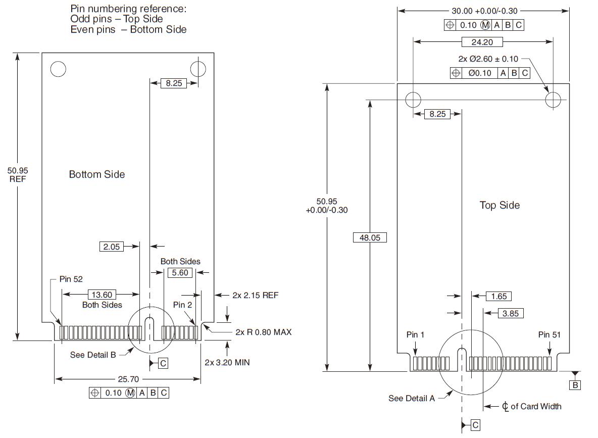 Mini PCI-E 针脚布局