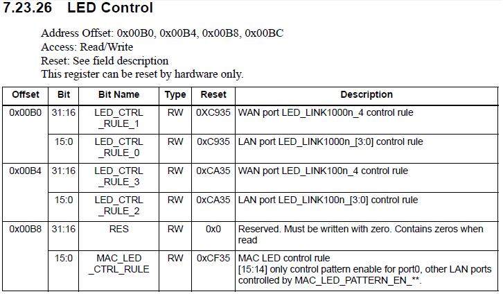 led_control